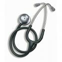 Médicale - Liste des médecins fédéraux dans le département 31